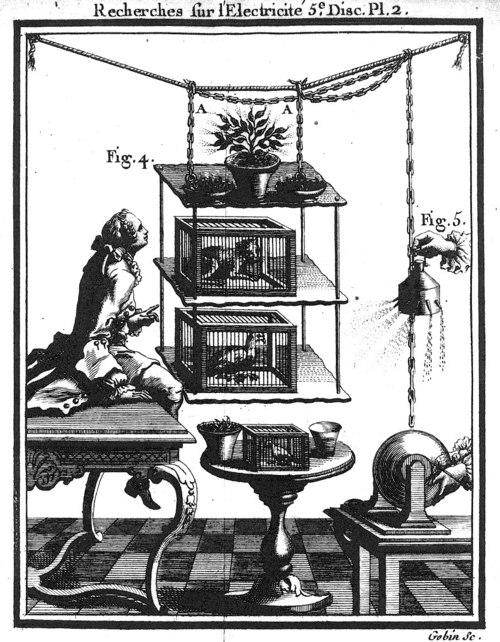 Jean Antoine Nollet. Leçons de Physique Expérimentale